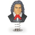 Dashboard Beethoven